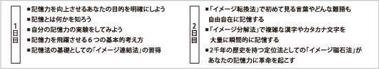 ベーシック内容|廣江淳哉のアクティブブレインセミナー(名古屋)